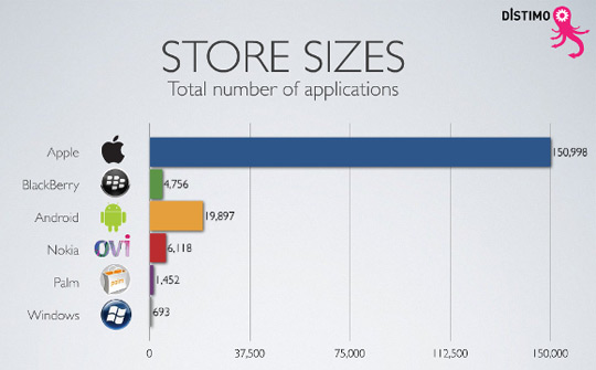 app store size